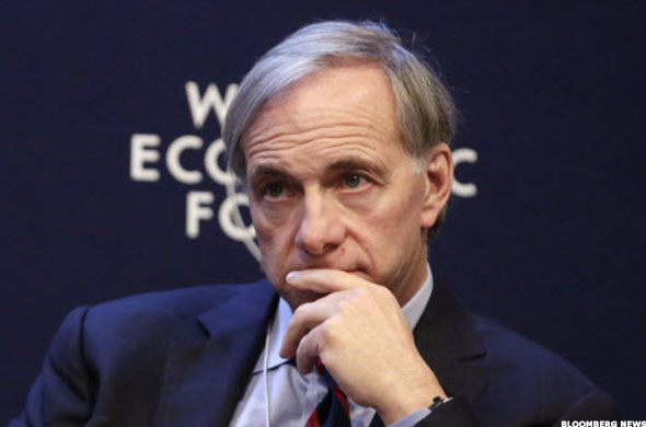 The Tim Ferriss Show: Ray Dalio, The Steve Jobs of Investing